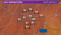 Indianapolis Weather High Temperatures