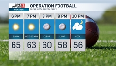 Operation Football Weather Forecast